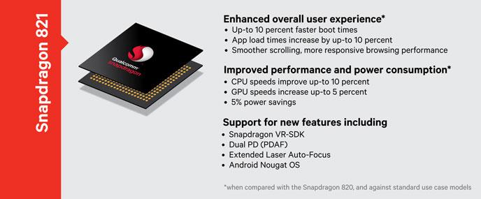 snapdragon 821 infographie