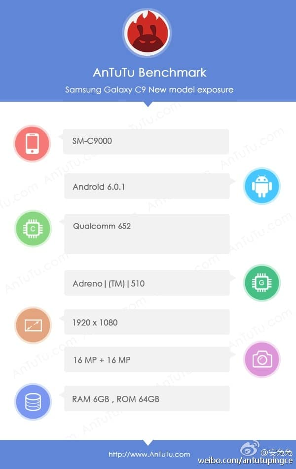 galaxy c9 benchmark
