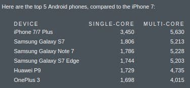 iphone 7 geekbench