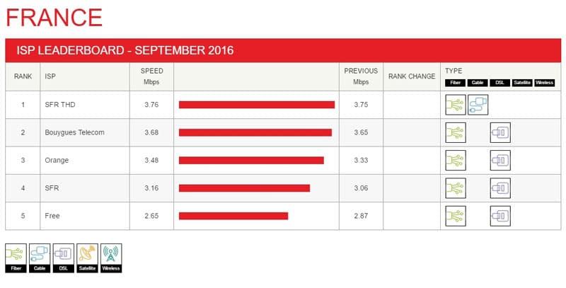 netflix-france-septembre-2016-01