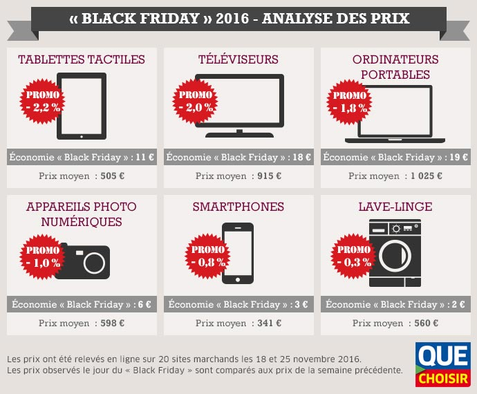 black-friday-ufc-que-choisir