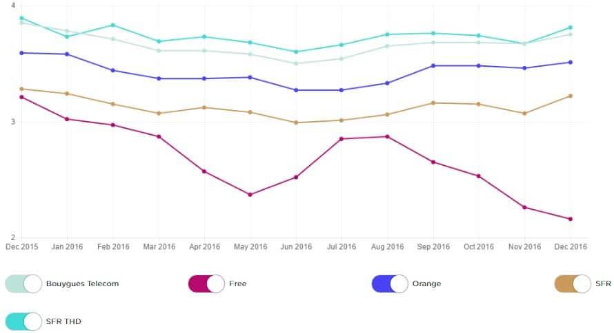 debits netflix 2016