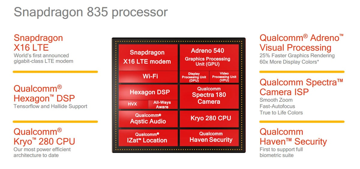 qualcomm snapdragon 835 architecture