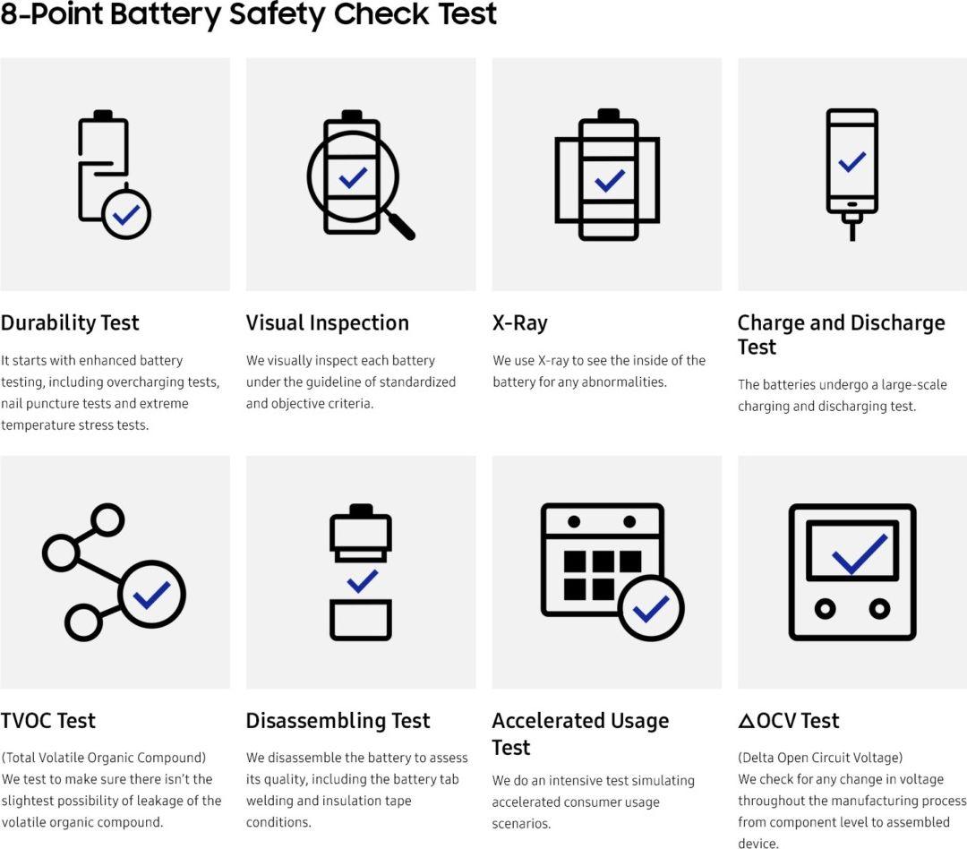 test batterie galaxy s8