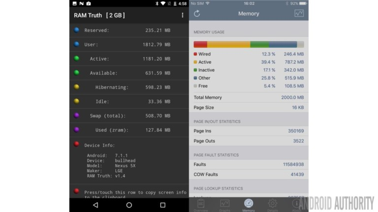 android gestion ram