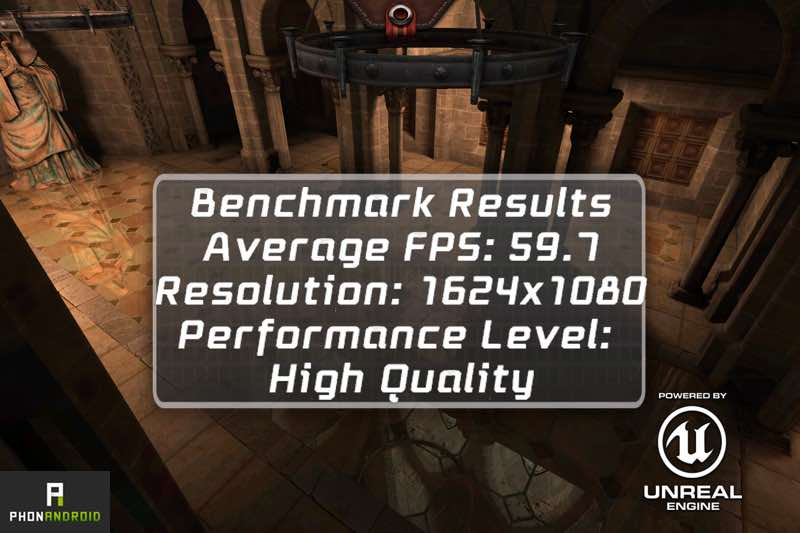 test blackberry keyone performances
