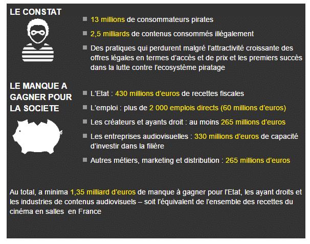 piratage 430 millions etat