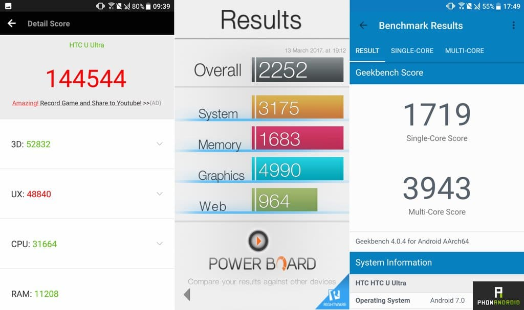 test htc u ultra benchmarks