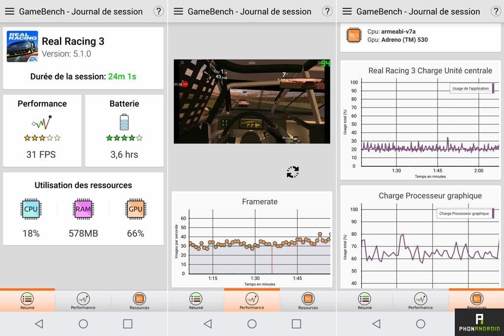 test lg g6 performances jeu gamebench