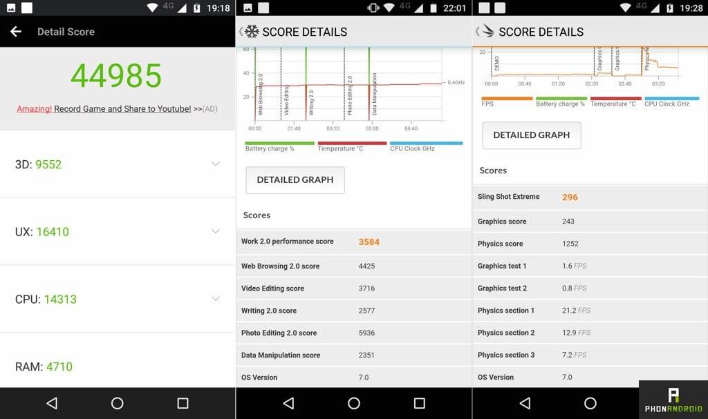 test moto g5 benchmarks