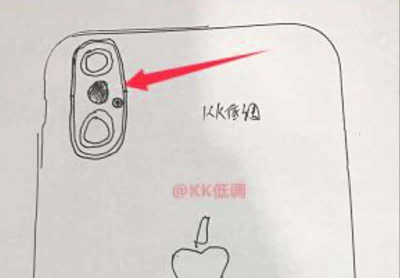 croquis iPhone 8 édition