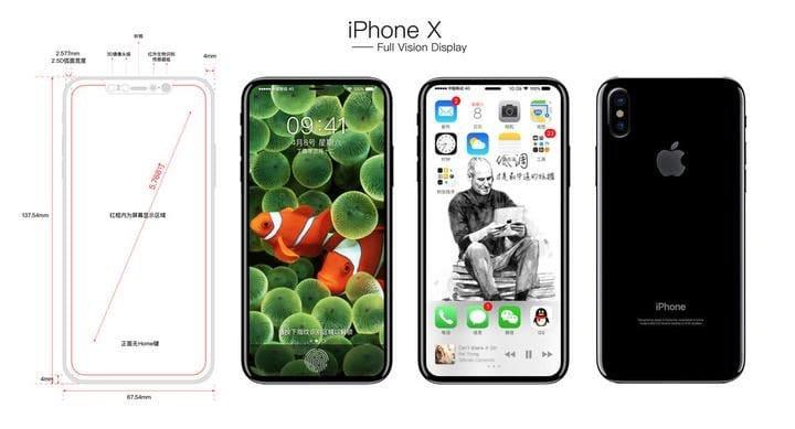iphone 8 edition schema design