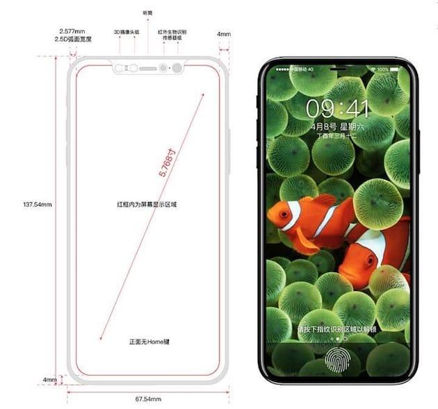 iphone 8 edition schema
