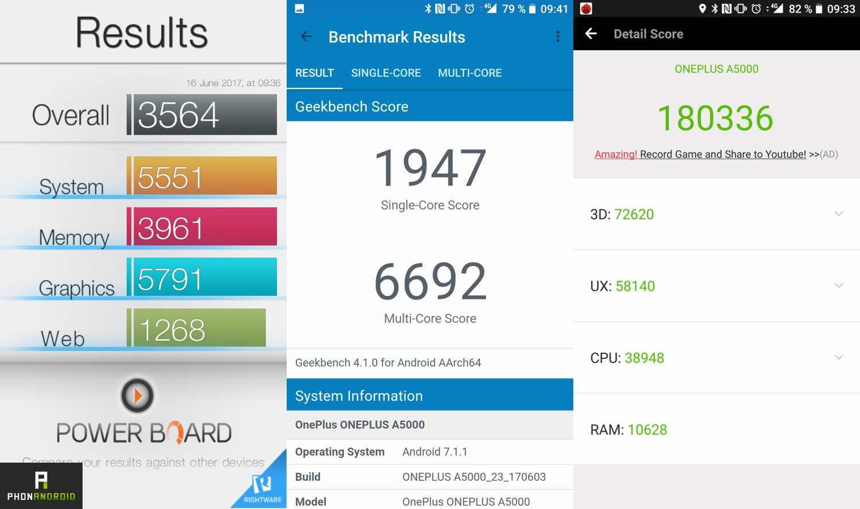 oneplus 5 test benchmarks