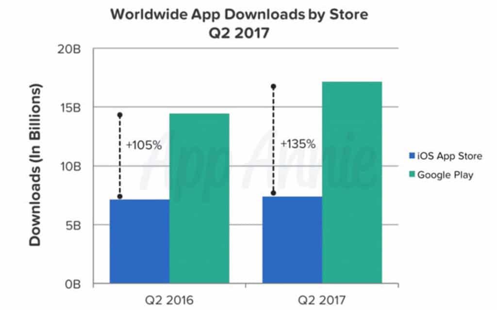 app store google play store