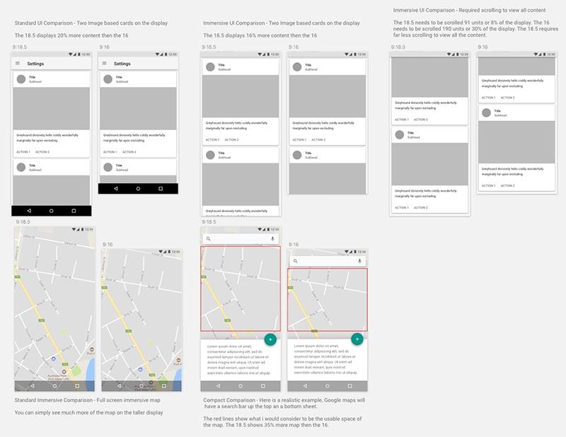écrans 18:9 format 16:9 comparaison affichage