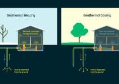 dandelion alphabet geothermie google factures