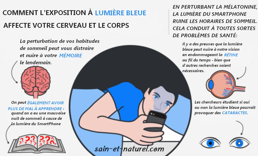 lumiere bleue smartphone