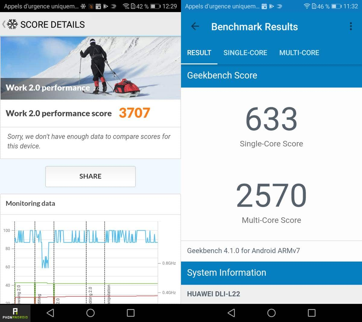 test honor 6a benchmarks