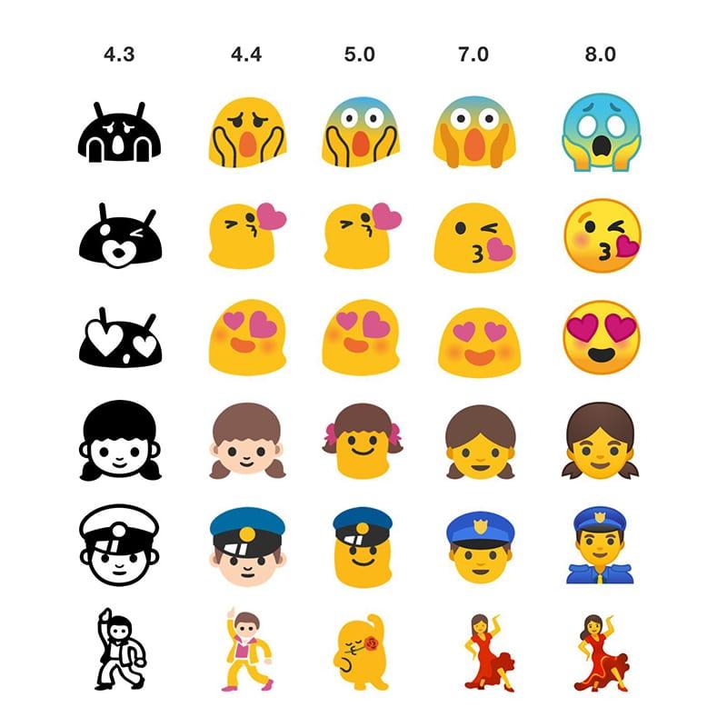 android 8.0 oreo google emojis evolution graphique design
