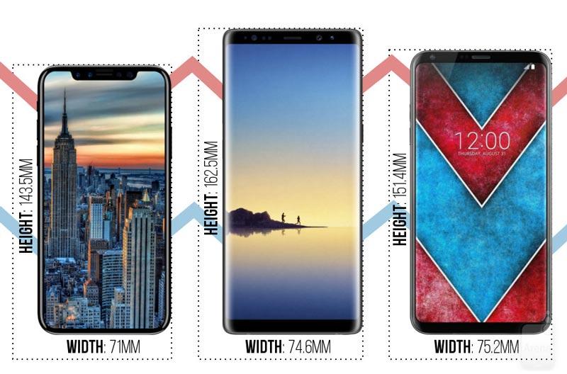 iPhone 8 VS Note 8 VS V30