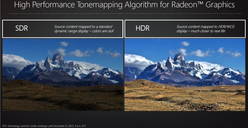 HDR contre SDR