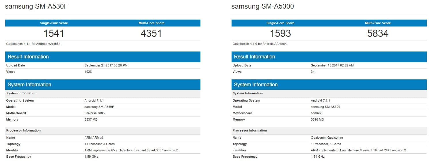 Galaxy a5 2018 geekbench