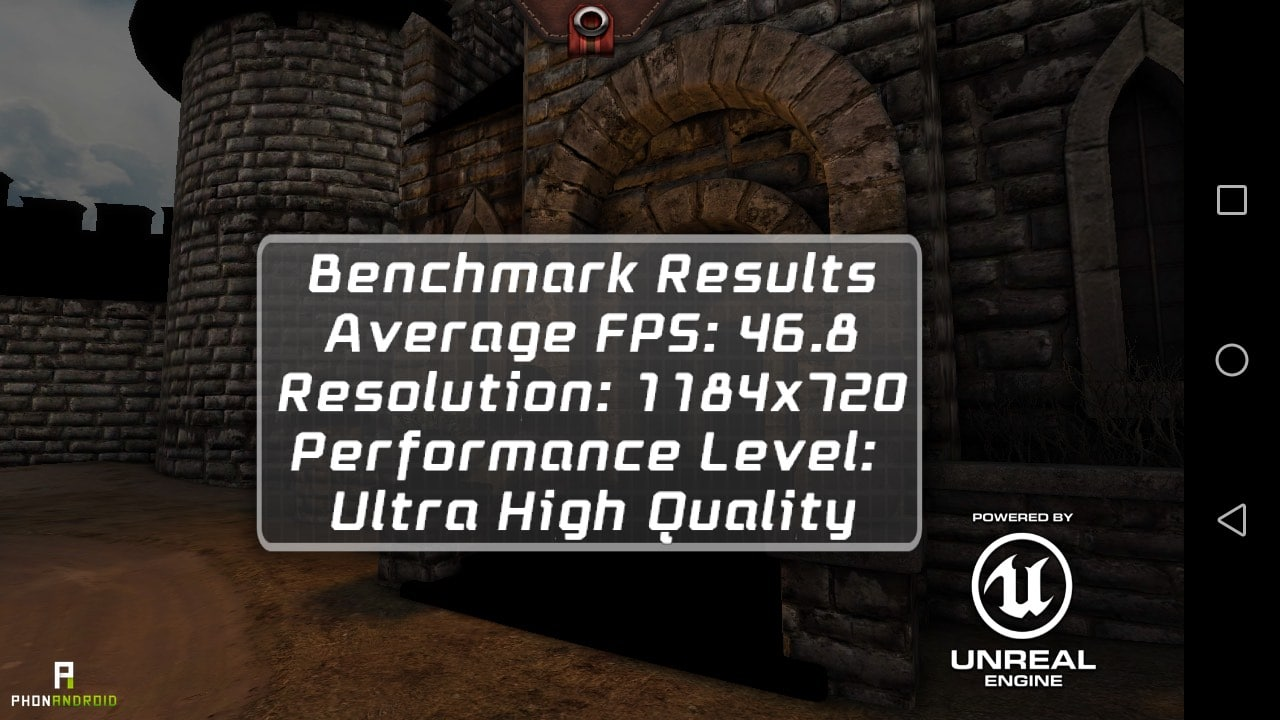 test honor 6c pro bench