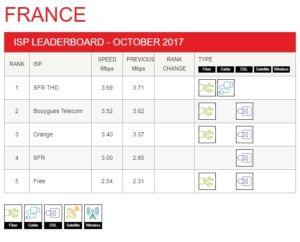 debits netflix octobre 2017