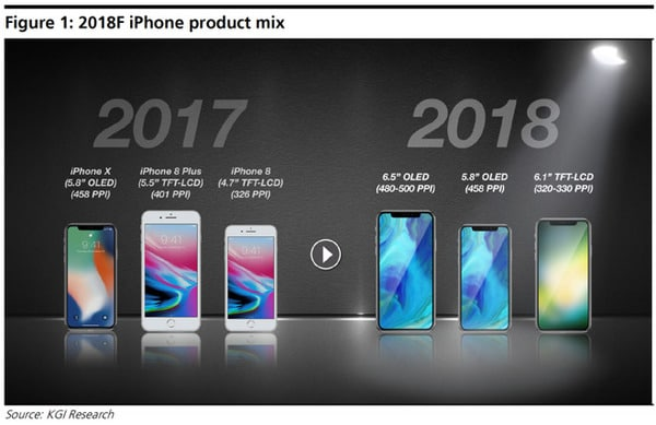 iphone x 2018 OLED