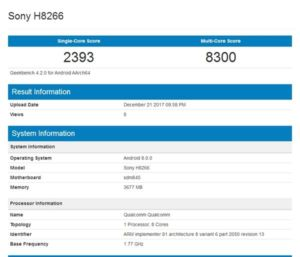 Sony xperia H266 Geekbench