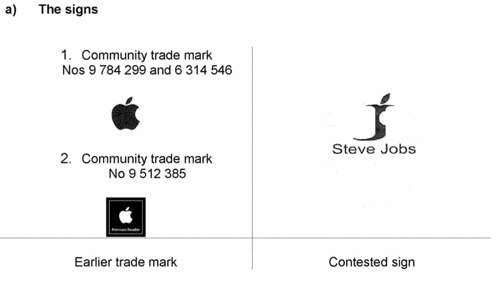 grossiste 100% authentique matériaux de qualité supérieure Steve Jobs