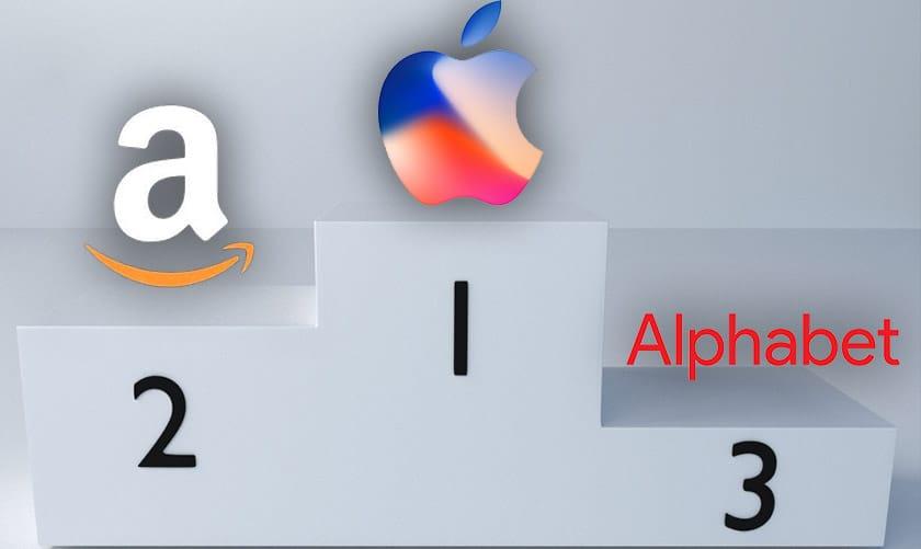 apple amazon alphabet fortune