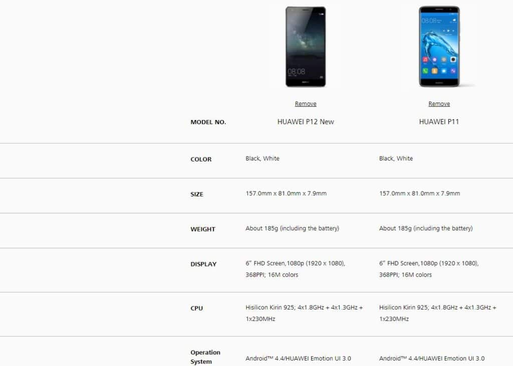 huawei p11 p12 site officiel ratio
