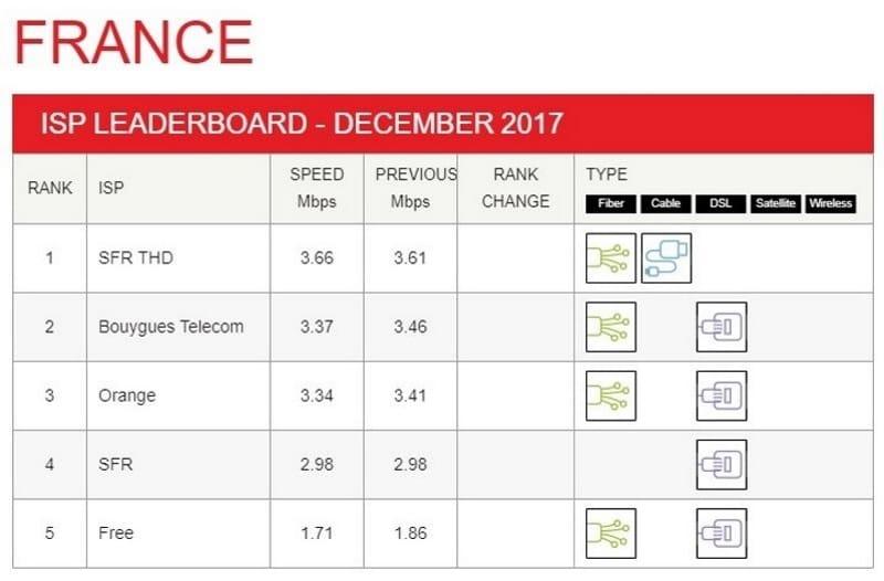 netflix debit decembre 2017