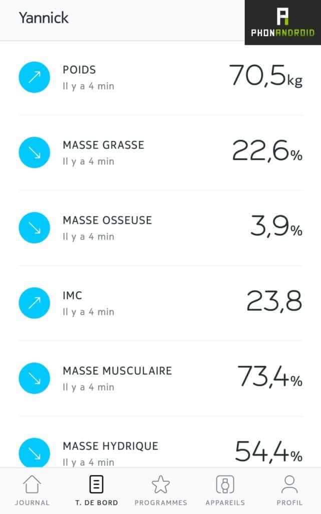 body cardio comparatif xiaomi scale