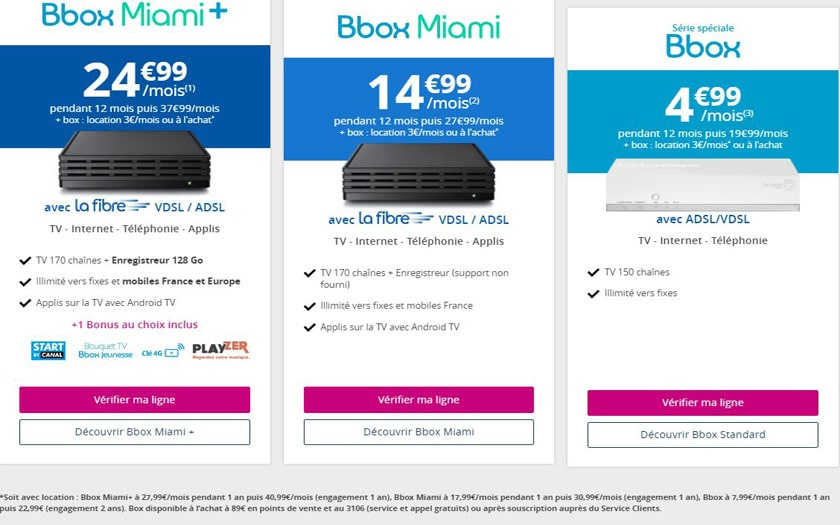 bouygues telecom bbox miami
