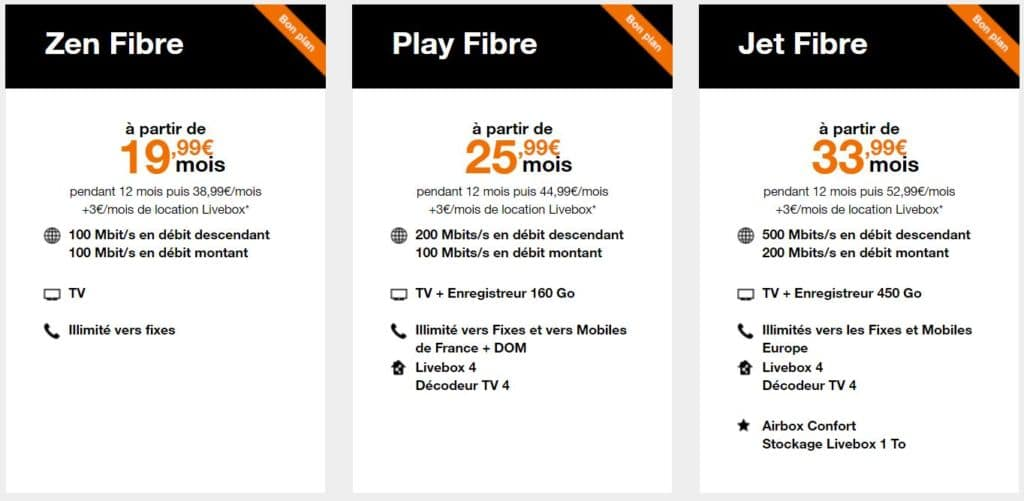 orange fibre livebox