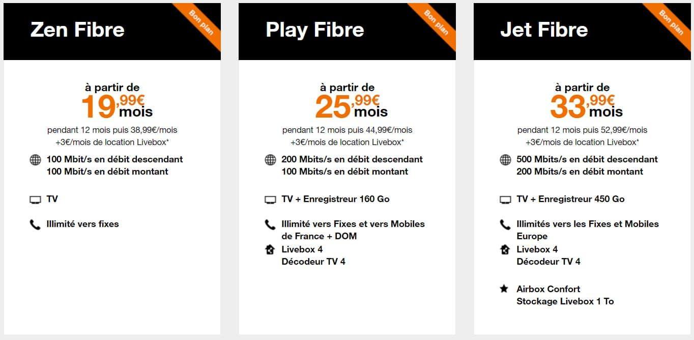 orange fibre livebox