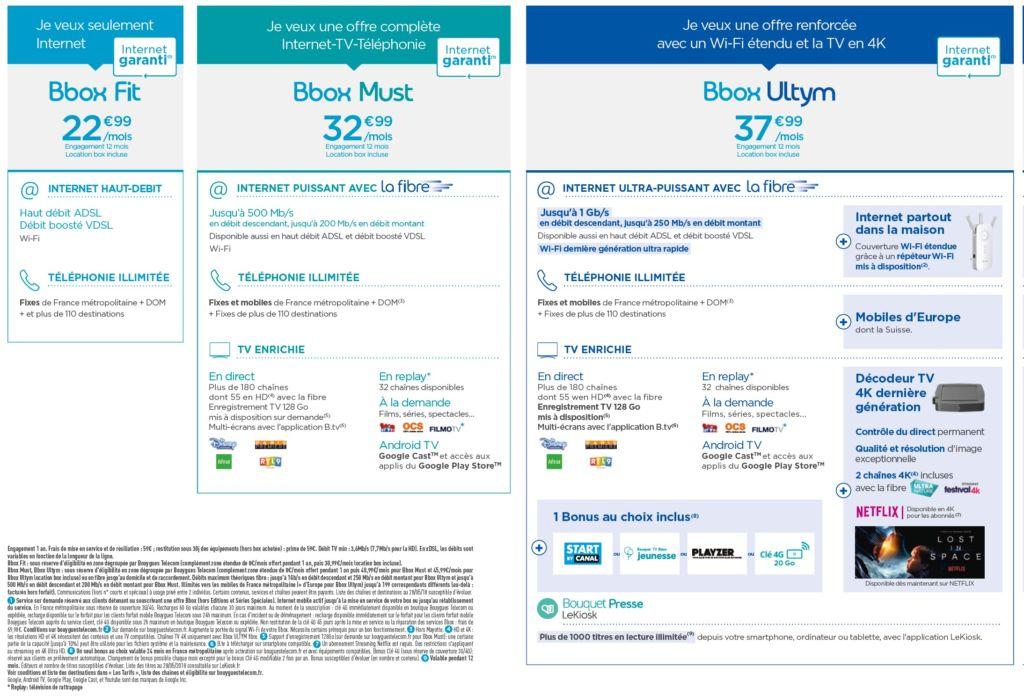 Bouygues Telecom bbox fixe
