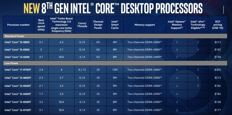 intel coffee lake i7 i5