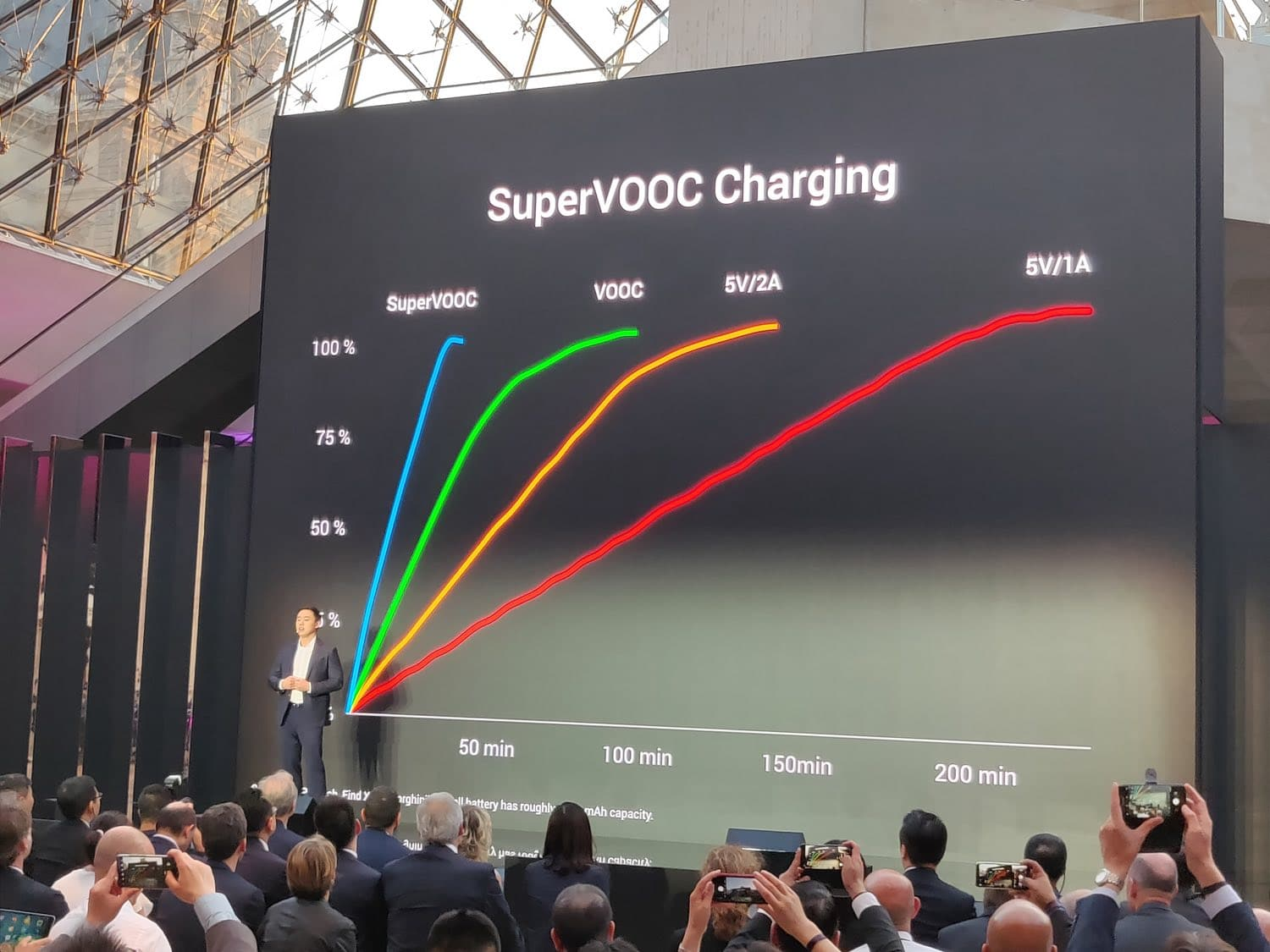 oppo find x lamborghini edition super vooc