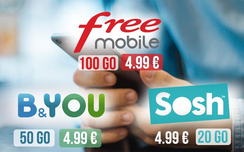 Prolongation des forfaits B&You, Free Mobile et Sosh à 5 € / mois