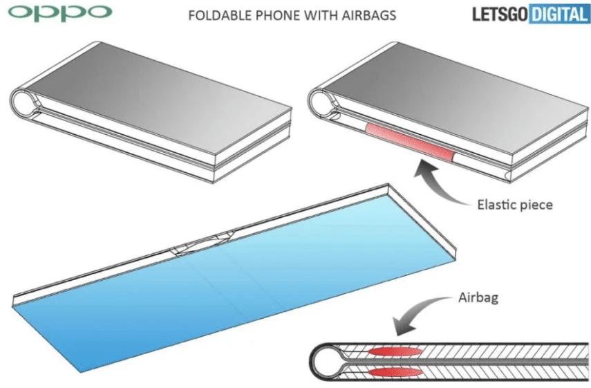 oppo smartphone pliant brevet 1