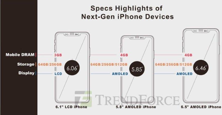 iphone 2018 prix 512 go