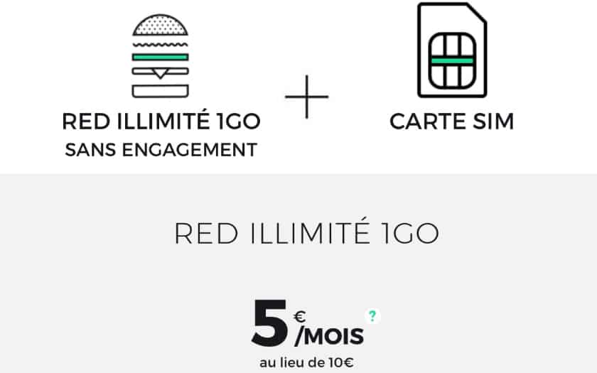 Bon plan forfait mobile RED by SFR 20 Go à 5 €