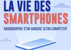smartphones infographie ledenicheur 2
