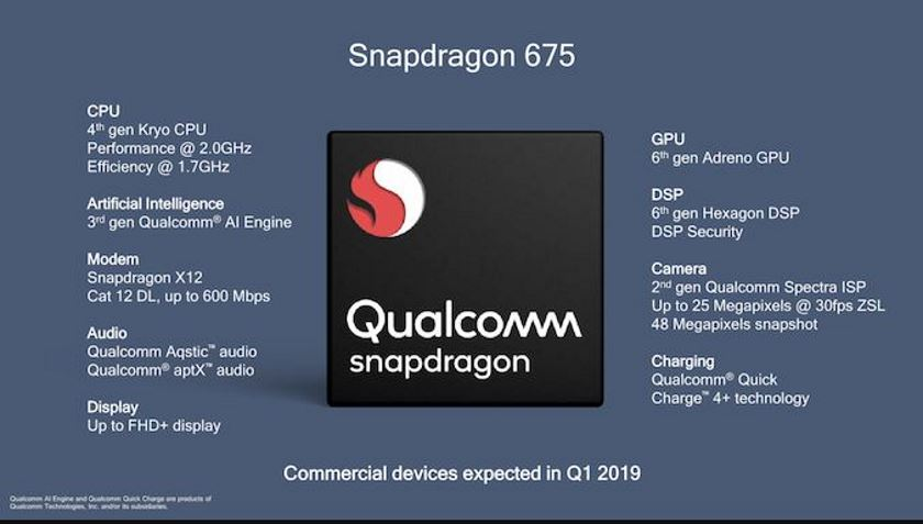 snapdragon 675 officiel