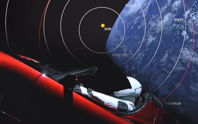 starman Tesla space x mars