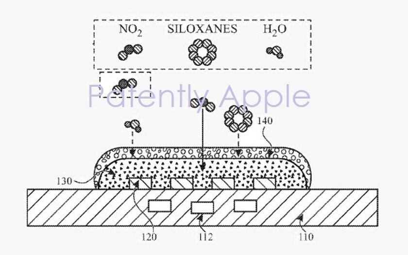 Détecteur de gaz miniature pour l'Apple Watch et l'iPhone